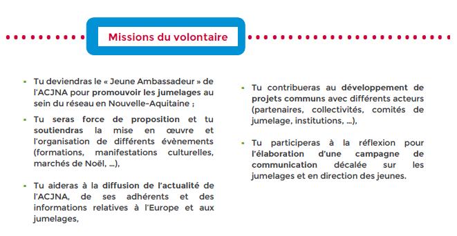 Missions service civique